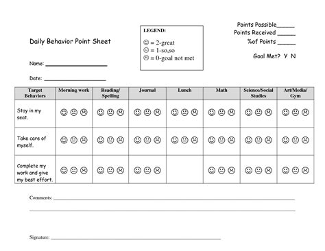 daily behavior report card template best photos of behavior report card template