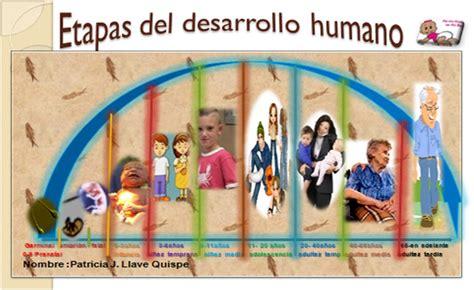 imagenes de desarrollo humano psicologia desarrollo humano ii marzo 2013