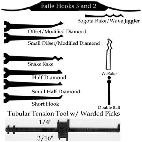 pin lock pick templates on pinterest