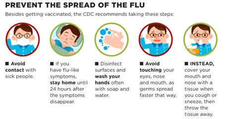10 Tips On Avoiding Cold by Tips To Avoid Colds And The Flu Express Supplies