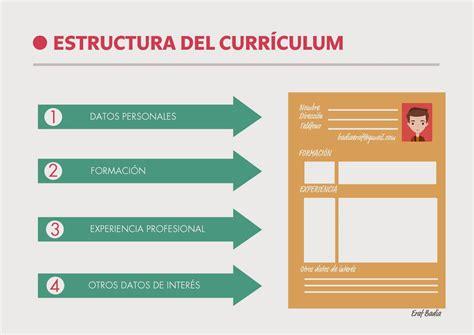 Modelo Y Estructura De Curriculum Vitae Estructura Y Contenido Curr 237 Culum Espai De Recerca Activa De Feina