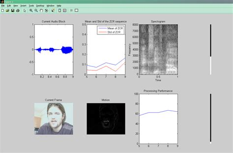 image processing in matlab perform image processing analysis and algorithm development books real time microphone and data acquisition and audio