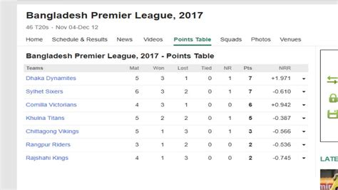 bpl point table 2017 premier league points table brokeasshome com