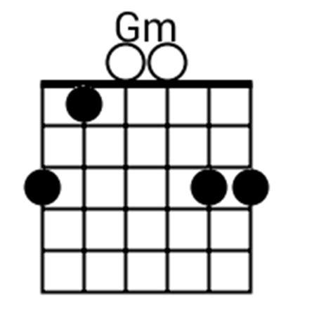 chord gm gitar g m6 guitar chord chart and g