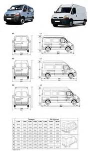 Renault Master Dimensions Recommended Innolift Model For Renault Master