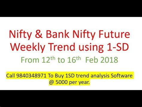 bank nifty future nifty bank nifty future trend for the week 12th to 16th