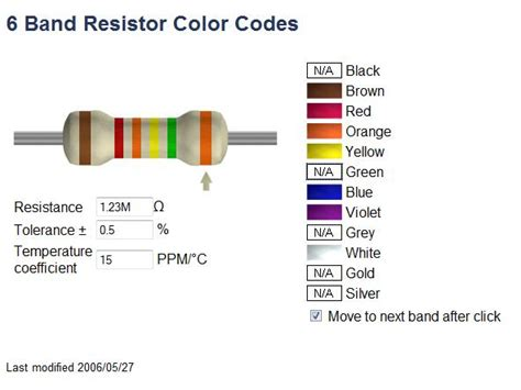 resistor color code meter 6 band resistor color code electronics repair and technology news