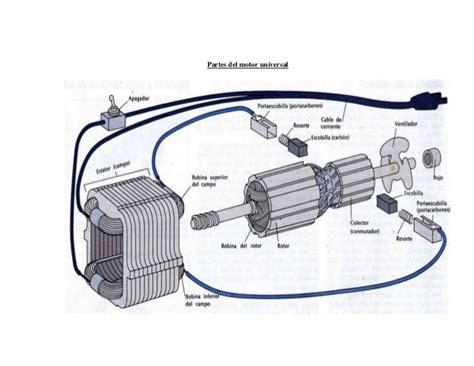 capacitor y sus partes maquinas de corriente alterna