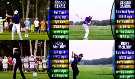 sergio garcia swing speed how far should i hit my driver adam young golf