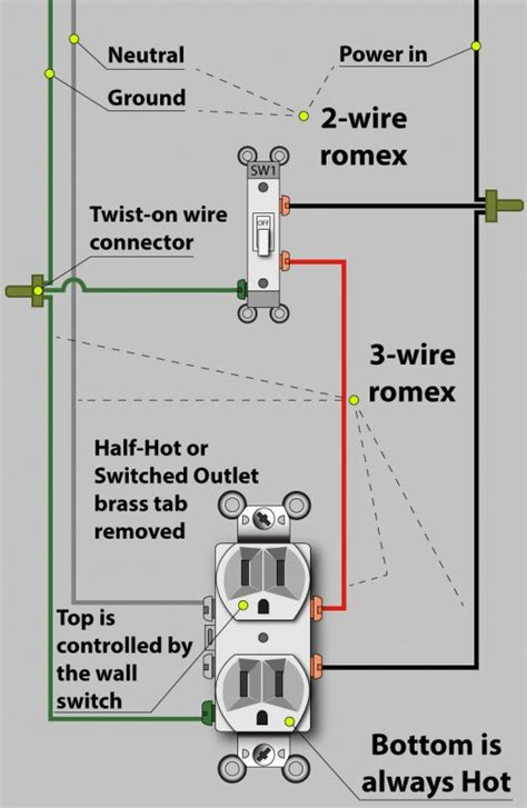 wiring a light switch and outlet on same circuit wiring