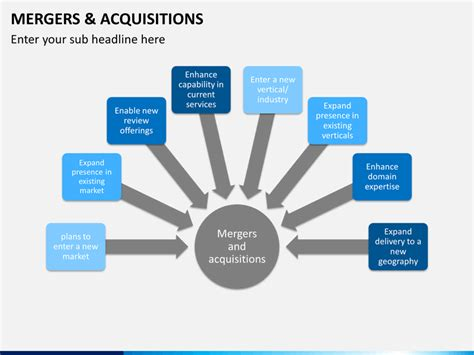 Mergers And Acquisitions mergers and acquisitions powerpoint template sketchbubble