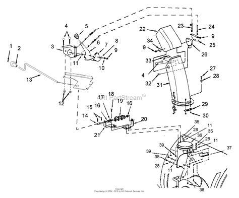 ariens snowblower parts diagram ariens 815012 000101 zoom snow thrower parts diagram