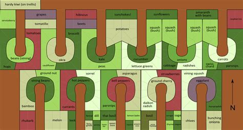Keyhole Garden Layout Growing More With Fewer Paths Keyhole Garden By R Jamrok Great Lakes Permaculture Portal