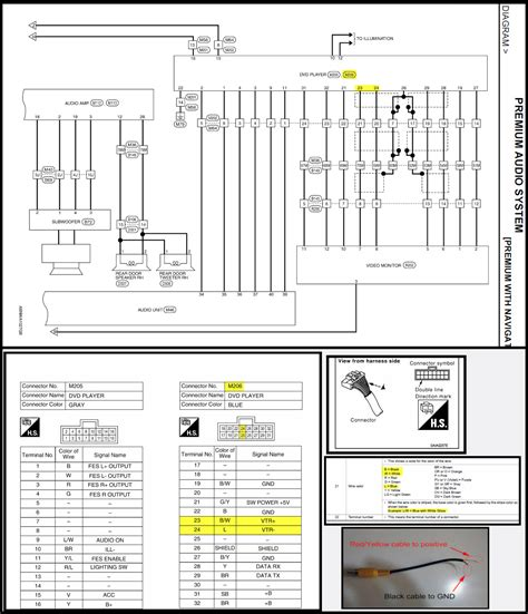 hdmi to rca wiring diagram fitfathers me