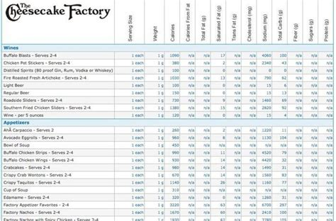 cheesecake factory light menu cheesecake factory nutrition data besto blog