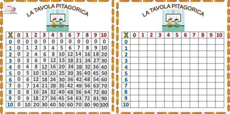 tavola pitagorica per dislessici tavola pitagorica da stare e colorare hz11