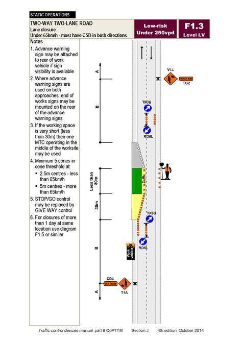 section f copttm section j level 1 temporary traffic management