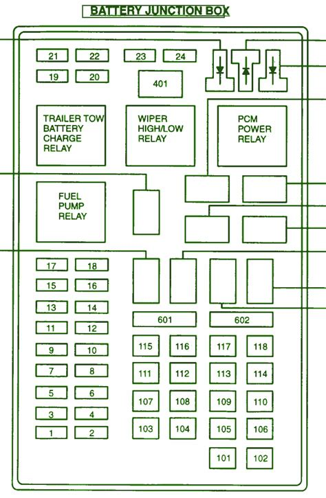 2000 ford excursion fuse box diagram fuse diagram for 2000 ford expedition images