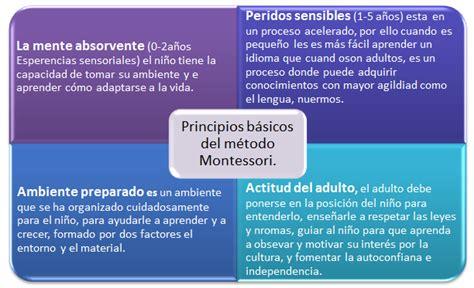 Modelo Curricular De Montessori El M 233 Todo Montessori Y M 233 Todo Decroly Maricarmen Cano