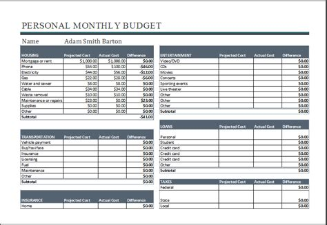 20 Editable Worksheet Templates For Everyone S Use Document Hub Personal Budget Template Sheets