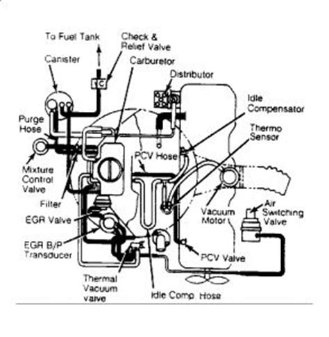 chevy 235 firing order diagram chevy 235 firing order diagram chevy free engine image