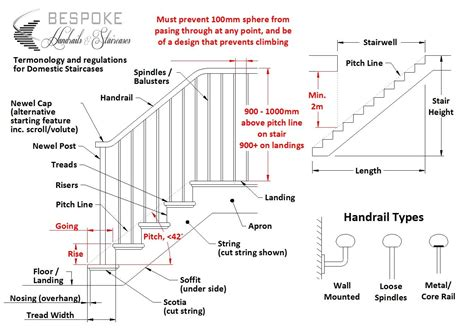 banister regulations stair handrail regulations pictures to pin on pinterest