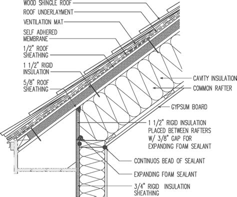 Detailed Roof Section by Wood Roof Section Detail Roof Sdelka Co