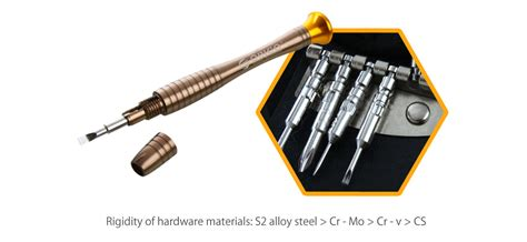 Orico Obeng Set 24 In 1 St1 orico screwdriver set st1