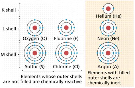 how much protons does gold ch 17 atomic nature of matter images
