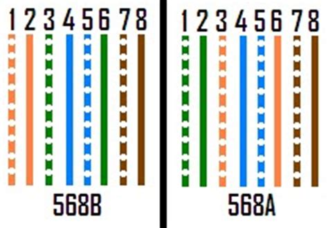 568b color code nyphonejacks phone and network color codes