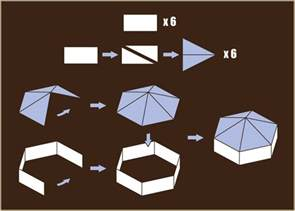 How To Make A Dome Out Of Paper - the 2 215 1 rectangle and domes maxwell s