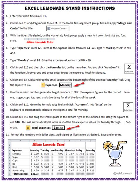 lemonade stand business plan template excel lesson plan lemonade stand k 5 computer lab