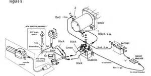 where would ignition wire of superwinch lt3000 run on a non atv installation etrailer