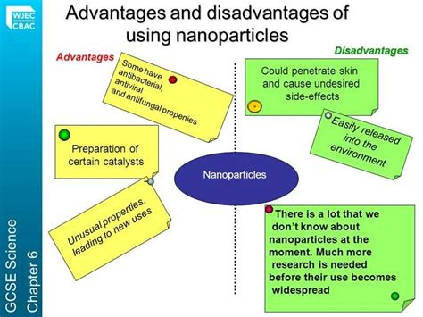 advantages of design for environment free essays on disadvantages of chemistry for students