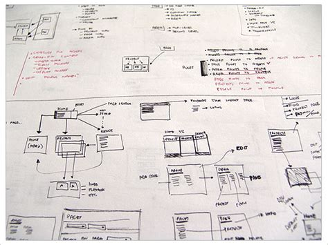 sketchbook web lukew interface design sketchbook