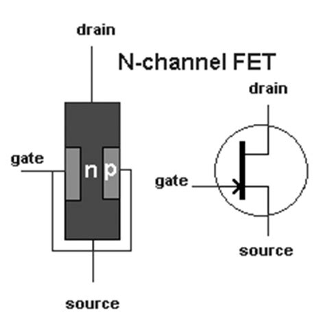 fet transistor schaltungen field effect transistor working the electrical portal