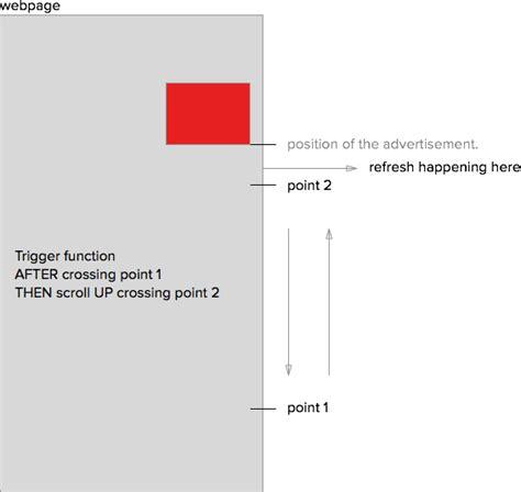 jquery layout complex js javascript complex jquery scoll stack overflow