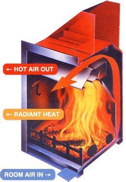 gas log fireplace blower kit best 25 fireplace blower ideas on gas
