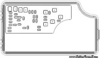 layout of the fuse box page 3