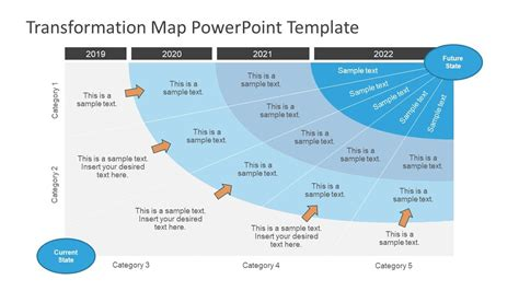 4 Year Transformation Map Template For Powerpoint Curves Models Pinterest Templates Digital Transformation Plan Template