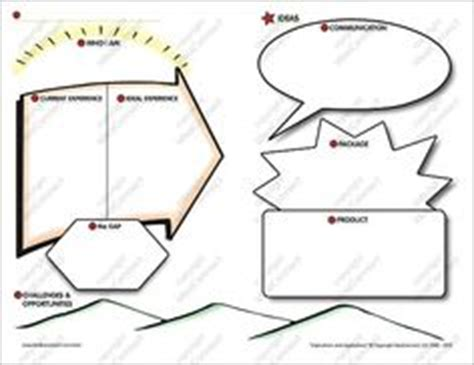 1000 images about graphic facilitation templates on