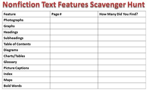 Nonfiction Text Features Worksheet by Beg Borrow And Teach Teaching Nonfiction Text Features