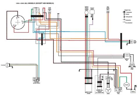 wiring simplified sportster wiring simplified wiring diagram with description
