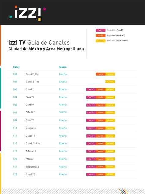 Desbloqueo De Canales Izzi | izzi canales