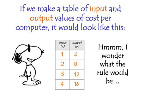Table Of Values Maker by Ppt Input X Powerpoint Presentation Id 2913781