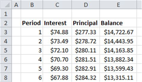 create a car loan calculator in excel using the sumif
