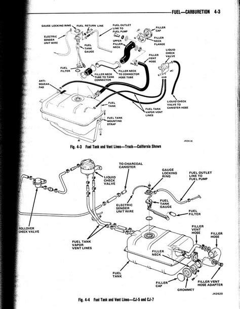 1977 jeep cj5 sending unit wiring diagram jeep auto jeep cj5 fuel sending unit jeep free engine image for