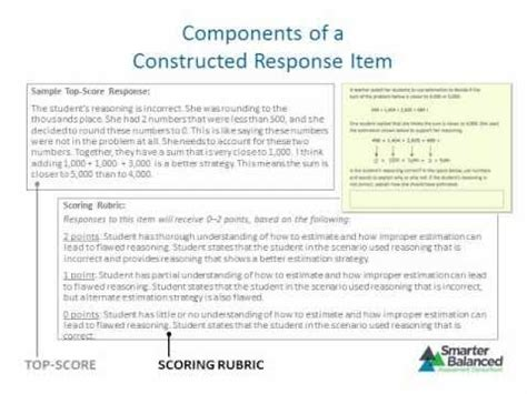 Constructed Response Briefformat Mathematics Selected Response Constructed Response And Technology Enhanced Items Wmv