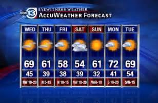 5 Day Forecast Tx Weather Irv2 Forums
