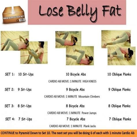 how to lose belly my daily magazine design